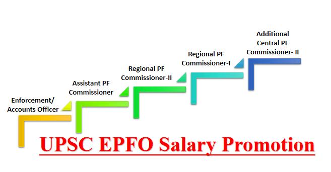 upsc-epfo-salary-promotion