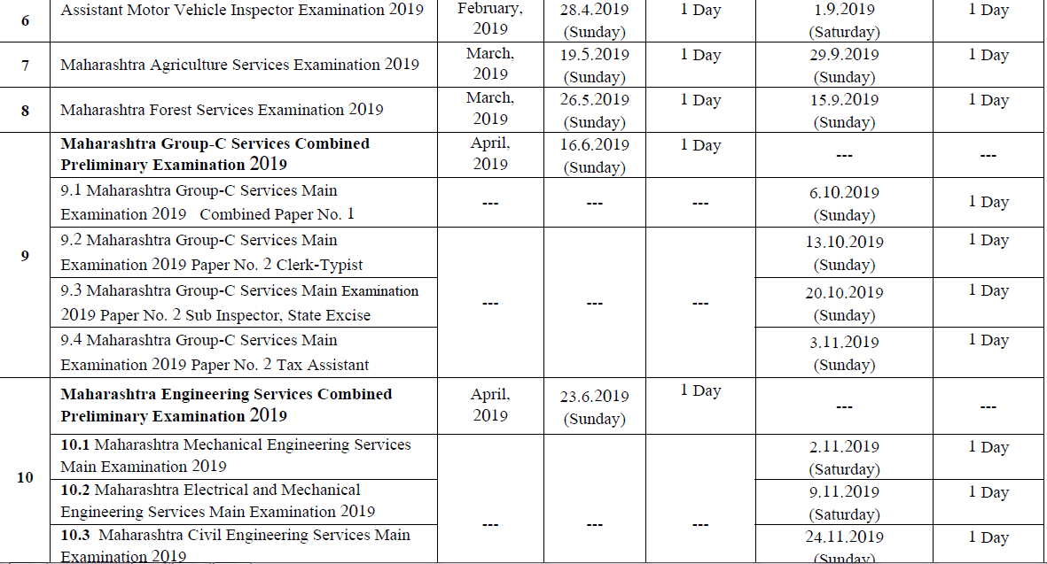 MPSC-exam-date-2