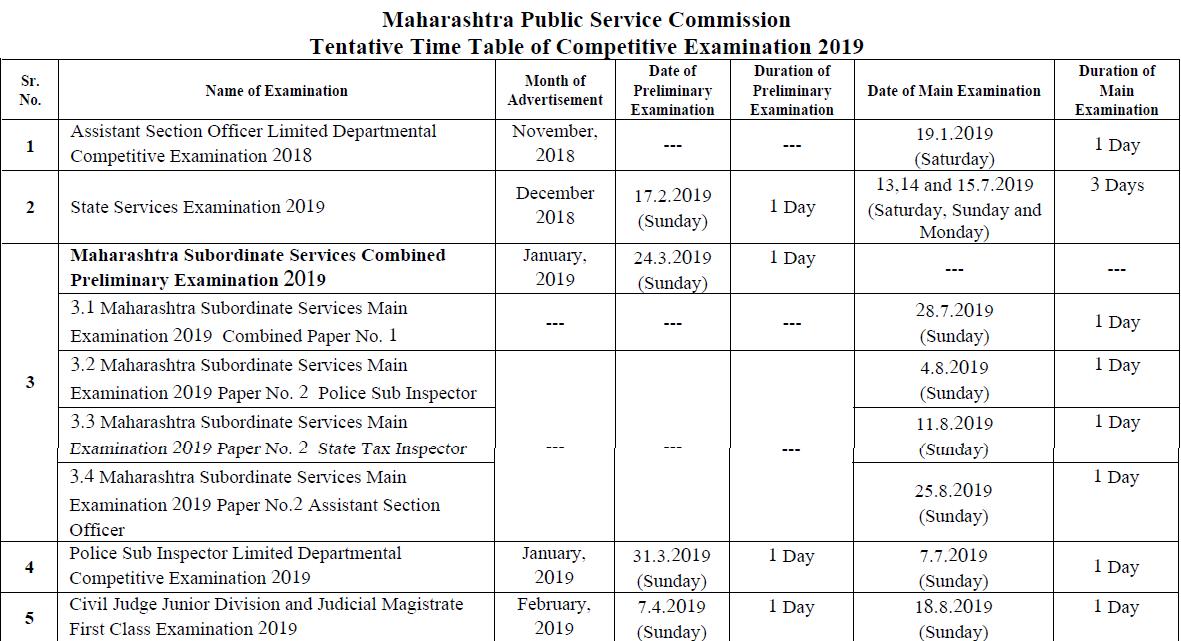 MPSC-exam-date-1