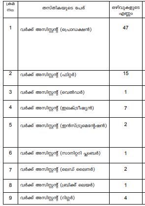 ttpl-work-assistant-vacancy-2020
