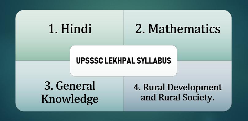 upsssc-syllabus