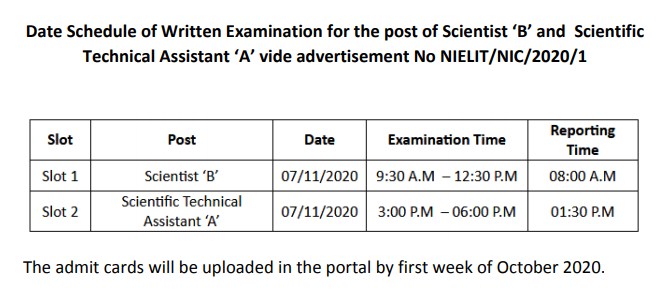 NIELIT Scientist B & Technical Assistant 2020 Exam Date: Check NIELIT Exam Date