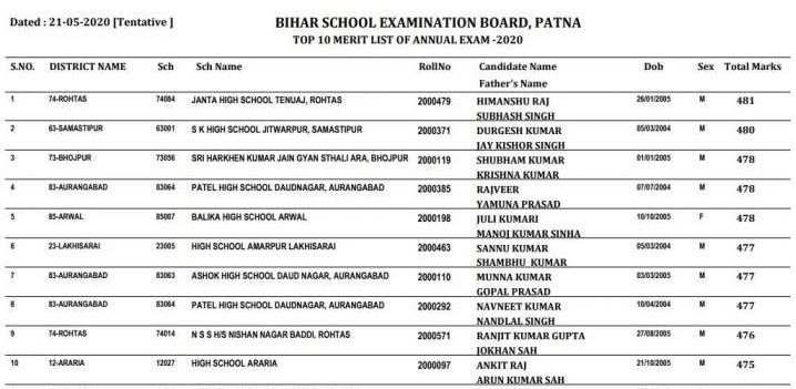 bihar-board-10th-result-2020