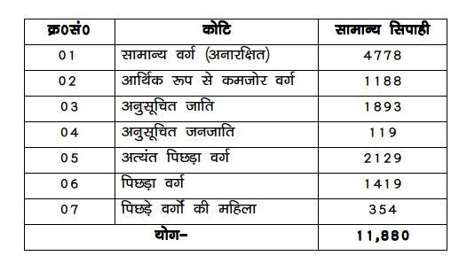 Bihar-vacancy (1)