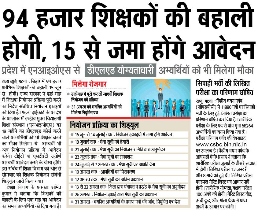 Bihar Teacher Vacancy 2020: 94000 Vacancy Recruitment शिक्षक भर्ती, Online Form_90.1