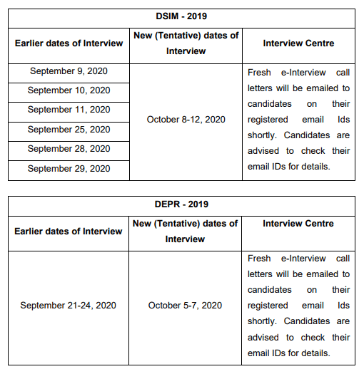 RBI Grade B Interview Schedule 2020 Out: New Interview Dates Released Again_40.1