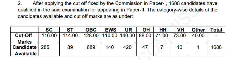 SSC JHT Paper 1 Result 2021 Out: Check Qualified Candidates PDF_40.1