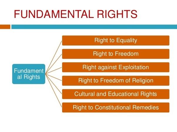 Articles 1 to 15th of Indian Constitution| Polity | ഇന്ത്യൻ ഭരണഘടനയുടെ ആർട്ടിക്കിളുകൾ 1 മുതൽ 15 വരെ -രാഷ്ട്രീയം_70.1
