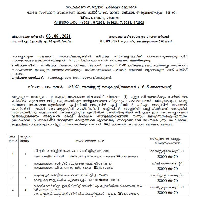 CSEB Kerala Recruitment 2021: Various posts | CSEB കേരള റിക്രൂട്ട്മെന്റ് 2021: വിവിധ തസ്തികകൾ_50.1