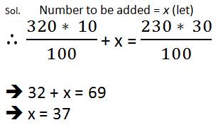 Quantitative Aptitude Quiz For IBPS Clerk Prelims in Malayalam [06.08.2021]_70.1