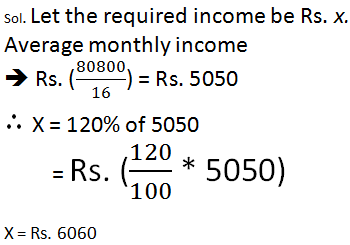Quantitative Aptitude Quiz For IBPS Clerk Prelims in Malayalam [06.08.2021]_80.1