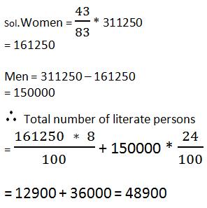 Quantitative Aptitude Quiz For IBPS Clerk Prelims in Malayalam [06.08.2021]_110.1
