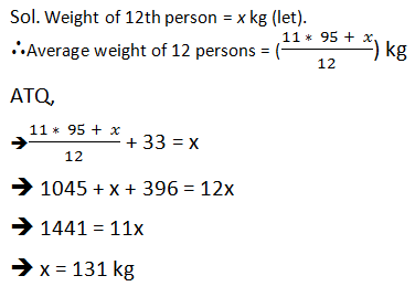 Mathematics Quiz For KPSC And High Court Assistant in Malayalam [07.08.2021]_90.1