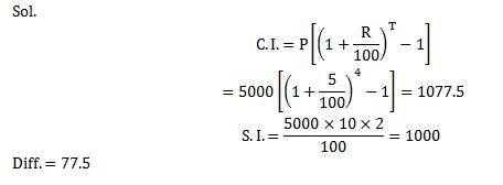 Quantitative Aptitude Quiz For KPSC And HCA in Malayalam [07.08.2021]_90.1