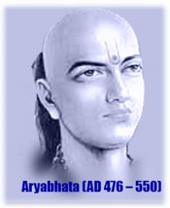 Ancient Indian Scientists and their Contributions|പുരാതന ഇന്ത്യൻ ശാസ്ത്രജ്ഞരും അവരുടെ സംഭാവനകളും_50.1