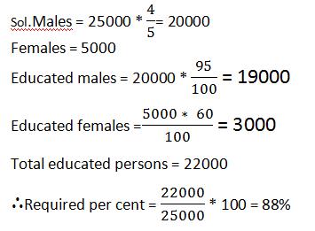 Quantitative Aptitude Quiz For KPSC And HCA in Malayalam [11th August 2021]_60.1