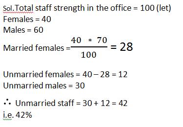 Quantitative Aptitude Quiz For KPSC And HCA in Malayalam [11th August 2021]_100.1