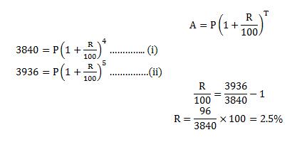 Quantitative Aptitude Quiz For IBPS Clerk Prelims in Malayalam [20th August 2021]_70.1