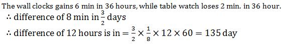 Quantitative Aptitude Quiz For KPSC And HCA in Malayalam [20th August 2021]_70.1