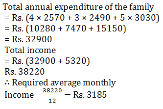 Mathematic Quiz For KPSC And HCA in Malayalam [26th August 2021]_120.1