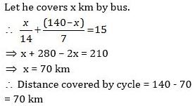 Quantitative Aptitude Quiz For IBPS Clerk Prelims in Malayalam [26th August 2021]_110.1
