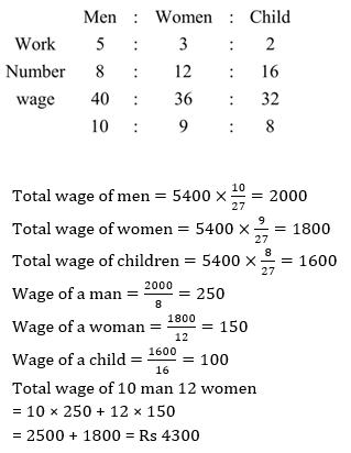 Quantitative Aptitude Quiz For IBPS and Clerk Prelims in Malayalam [27th August 2021]_50.1