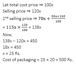 Quantitative Aptitude Quiz For IBPS and Clerk Prelims in Malayalam [27th August 2021]_60.1