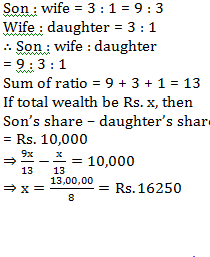 Quantitative Aptitude Quiz For IBPS and Clerk Prelims in Malayalam [30th August 2021]_150.1