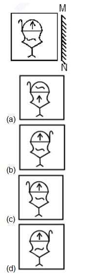 റീസണിംഗ് ക്വിസ് മലയാളത്തിൽ (Reasoning Quiz in Malayalam)_50.1