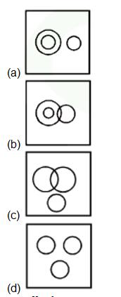 റീസണിംഗ് ക്വിസ് മലയാളത്തിൽ (Reasoning Quiz in Malayalam)_60.1