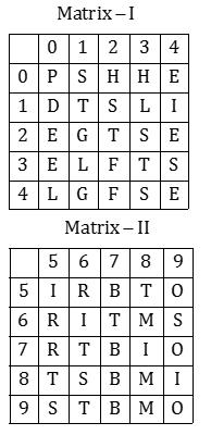 റീസണിംഗ് ക്വിസ് മലയാളത്തിൽ (Reasoning Quiz in Malayalam)_80.1