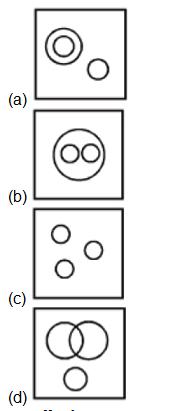 റീസണിംഗ് ക്വിസ് മലയാളത്തിൽ (Reasoning Quiz in Malayalam)_100.1