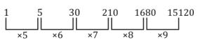 റീസണിംഗ് ക്വിസ് മലയാളത്തിൽ (Reasoning Quiz in Malayalam)_130.1