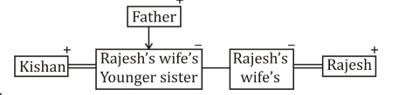 റീസണിംഗ് ക്വിസ് മലയാളത്തിൽ (Reasoning Quiz in Malayalam)_150.1
