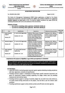 KIIFB Recruitment 2021 (1)_40.1