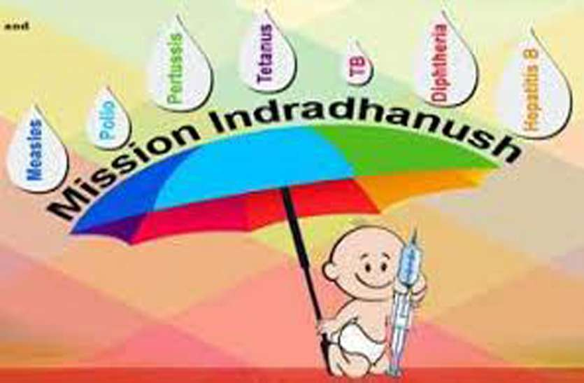 Mission Indradhanush(മിഷൻ ഇന്ദ്രധനുഷ്) – KPSC & HCA Study Material_50.1