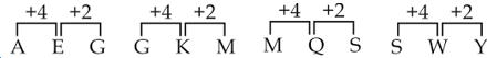 റീസണിങ് ക്വിസ് മലയാളത്തിൽ(Reasoning Quiz in Malayalam)|For IBPS and Clerk Prelims [3rd September 2021]_60.1