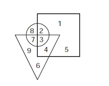 റീസണിംഗ് ക്വിസ് മലയാളത്തിൽ(Reasoning Quiz in Malayalam)|For KPSC And HCA [4th September 2021]_130.1