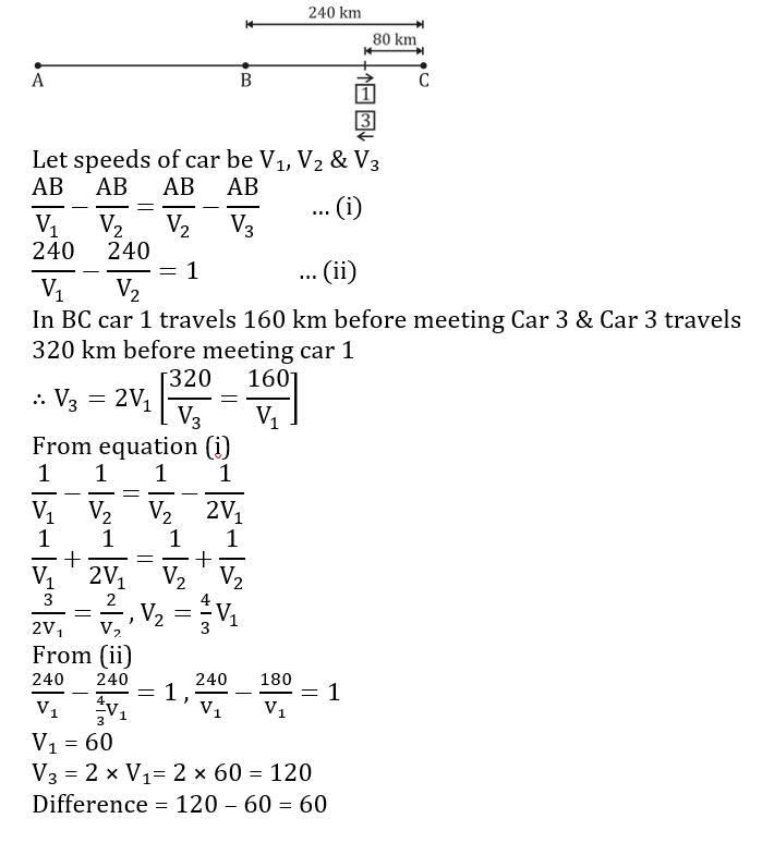 ക്വാണ്ടിറ്റേറ്റീവ് ആപ്റ്റിറ്റ്യൂഡ് ക്വിസ് മലയാളത്തിൽ(Quantitative Aptitude Quiz in Malayalam)|For IBPS and Clerk Prelims [6th September 2021]_50.1