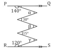 ക്വാണ്ടിറ്റേറ്റീവ് ആപ്റ്റിറ്റ്യൂഡ് ക്വിസ് മലയാളത്തിൽ(Quantitative Aptitude Quiz in Malayalam)|For IBPS and Clerk Prelims [10th September 2021]_80.1