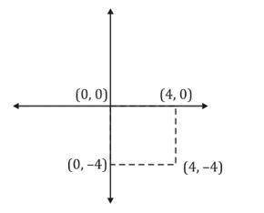 ക്വാണ്ടിറ്റേറ്റീവ് ആപ്റ്റിറ്റ്യൂഡ് ക്വിസ് മലയാളത്തിൽ(Quantitative Aptitude Quiz in Malayalam)|For IBPS and Clerk Prelims [10th September 2021]_180.1