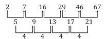 റീസണിങ് ക്വിസ് മലയാളത്തിൽ(Reasoning Quiz in Malayalam)|For IBPS and Clerk Prelims [10th September 2021]_70.1
