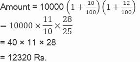 ക്വാണ്ടിറ്റേറ്റീവ് ആപ്റ്റിറ്റ്യൂഡ് ക്വിസ് മലയാളത്തിൽ(Quantitative Aptitude Quiz in Malayalam) For IBPS and Clerk Prelims [28th September 2021]_120.1