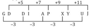 റീസണിംഗ് ക്വിസ് മലയാളത്തിൽ(Reasoning Quiz in Malayalam)|For KPSC And HCA [12th October 2021]_90.1