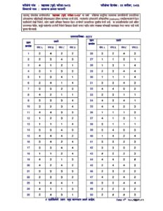 MPSC Group B Assistant Section Officer Prelims Exam 2013 Answer Key_40.1