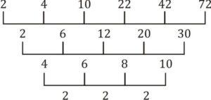 Quantitative Aptitude Daily Quiz In Marathi | 15 June 2021 | For IBPS RRB PO/Clerk_60.1