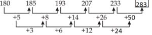 Quantitative Aptitude Daily Quiz In Marathi | 21 June 2021 | For IBPS RRB PO/Clerk_50.1
