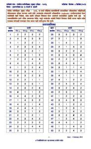 पोलीस उपनिरीक्षक (Police Sub Inspector) मुख्य परीक्षा पेपर-1-2013 Answer Key_40.1