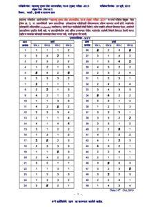 महाराष्ट्र दुय्यम सेवा, गट-ब संयुक्त मुख्य पेपर-1-2019 Answer Keys_40.1