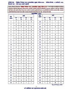 महाराष्ट्र कर निरीक्षक (State Tax Inspector) मुख्य परीक्षा पेपर-1-2017-Answer key_40.1